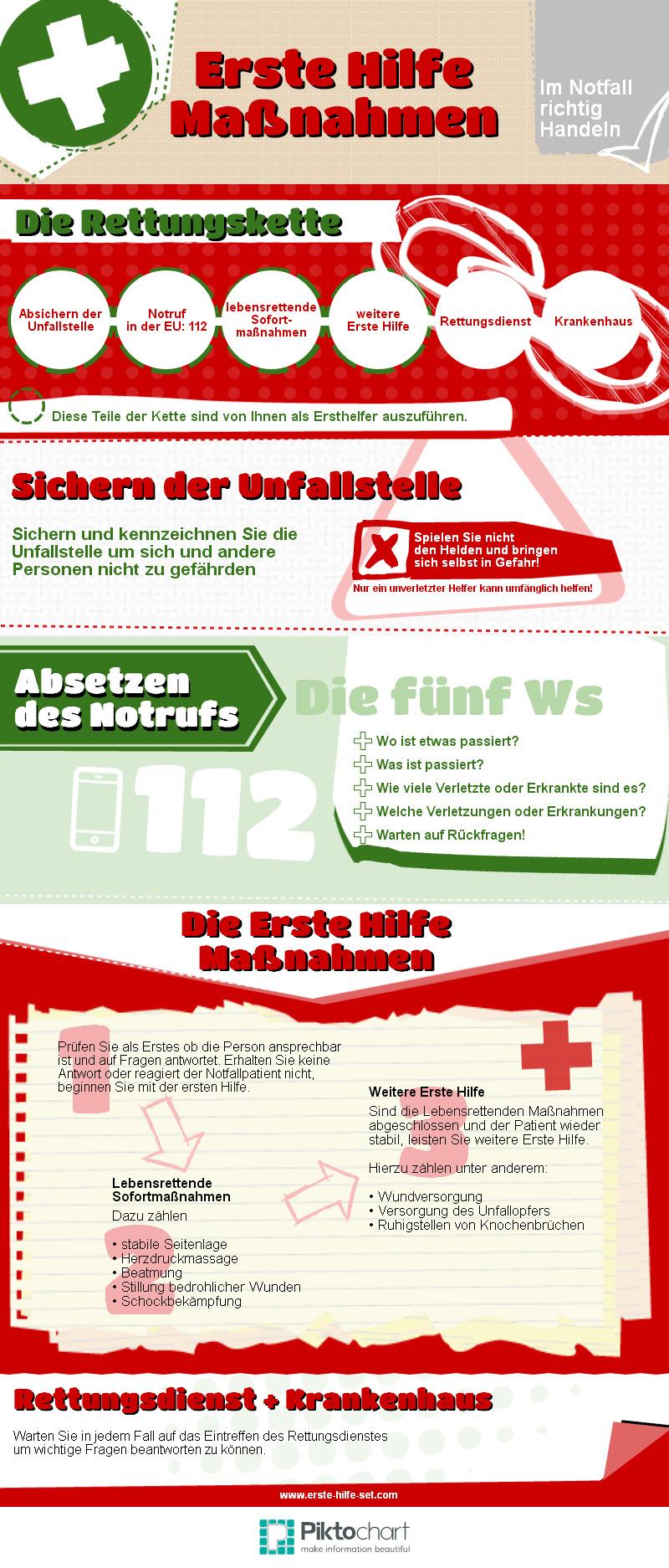 Grafik: Erste Hilfe Massnahmen